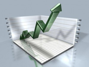 Grand Rapids Employment Report