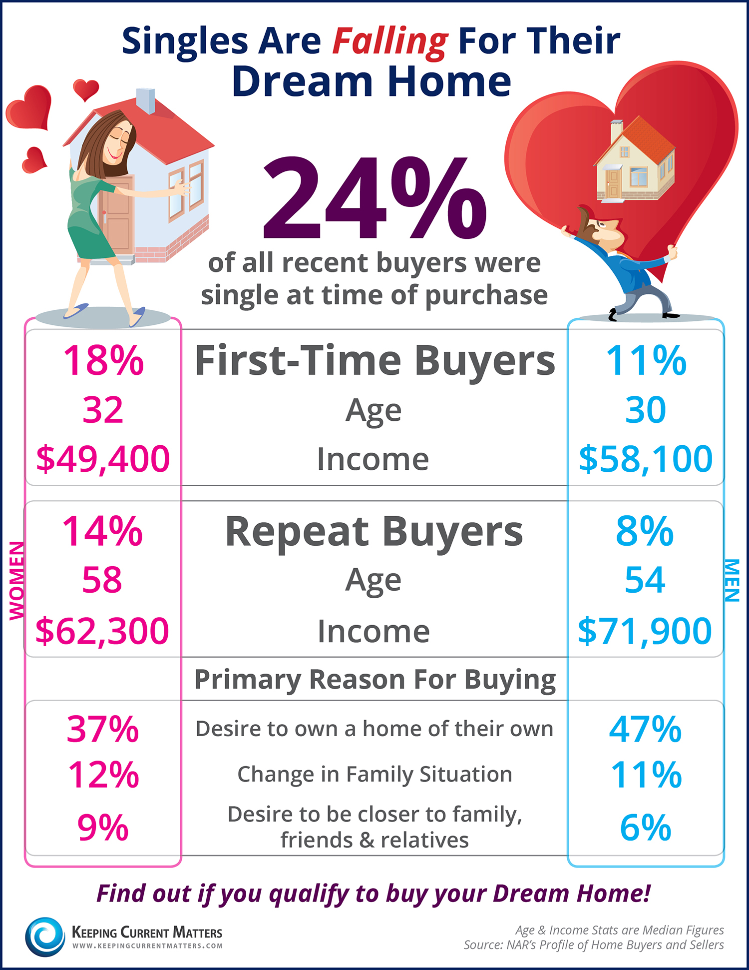 Single-Home-Buyers-KCM